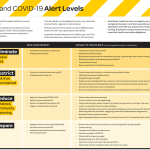 COVID_Alert-levels_v2